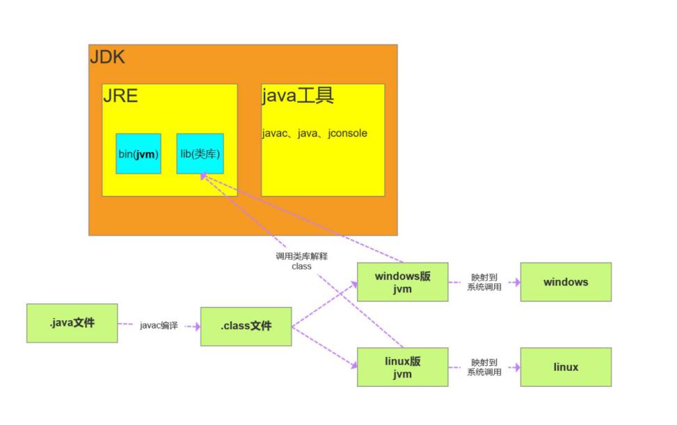 105道Java面试题,认真思考对你面试很有价值!