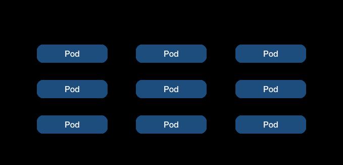 图7:壳工程抽象