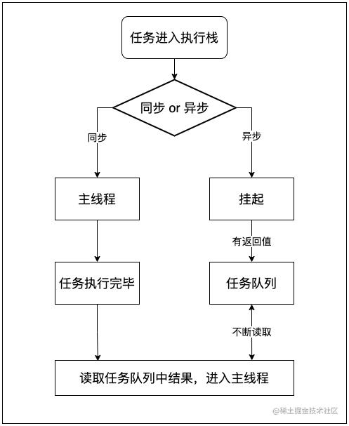 事件循环.png