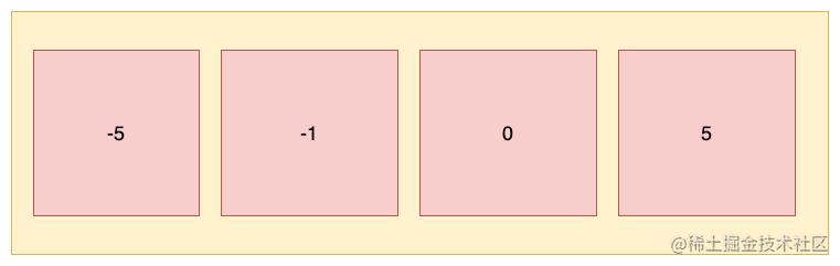 Flexbox布局-第 4 页.png