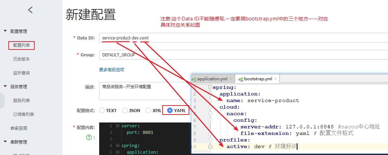 Spring cloud Alibaba超详细学习笔记--深入底层剖析Nacos Config