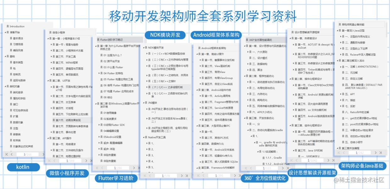 Android开发八大模块核心知识笔记