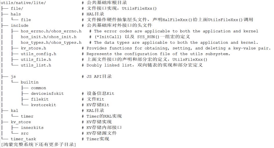 Hi3861_WiFi IoT工程:理解IoT外设控制模块