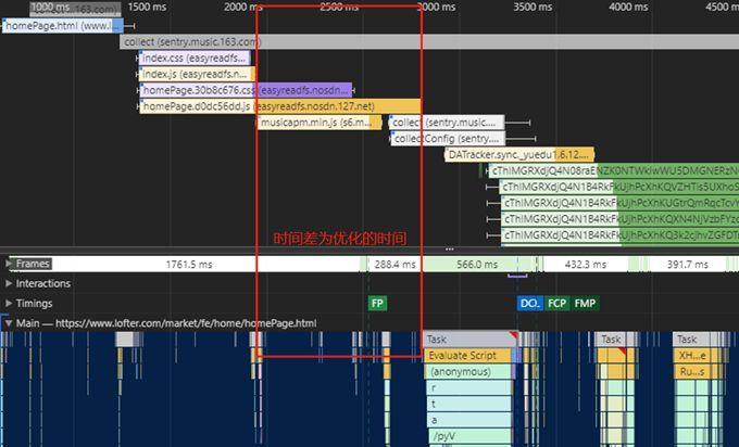 弱网场景下,离线包资源快速加载,可以提前DCL的时间点