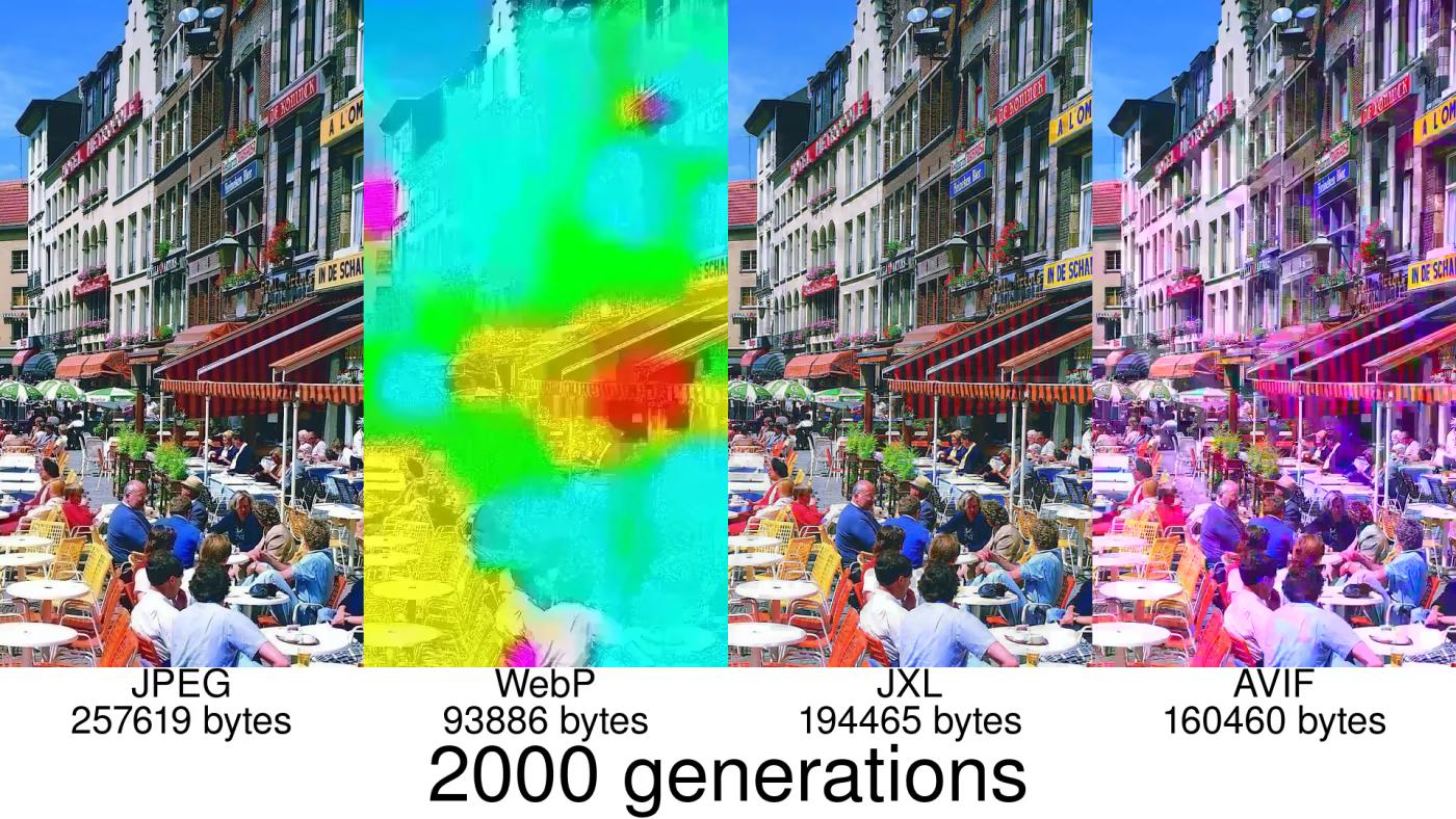 2000 代