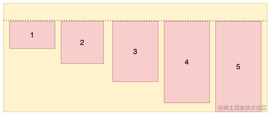 Flexbox布局-flex5.png