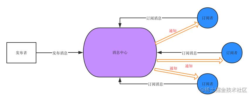 image-20200323161211669