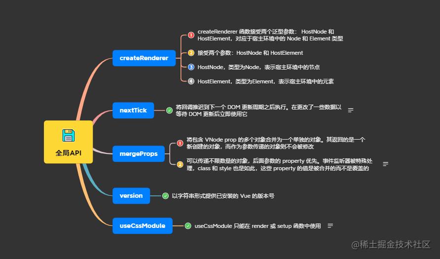 3.3全局API-3.png