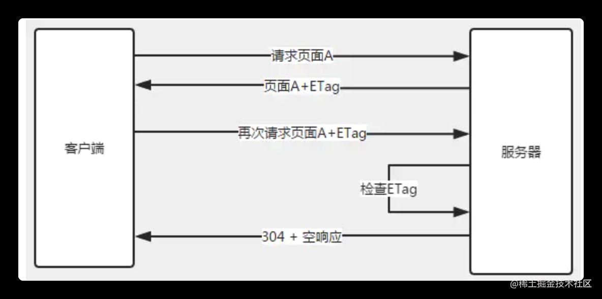 image-20210719180728668