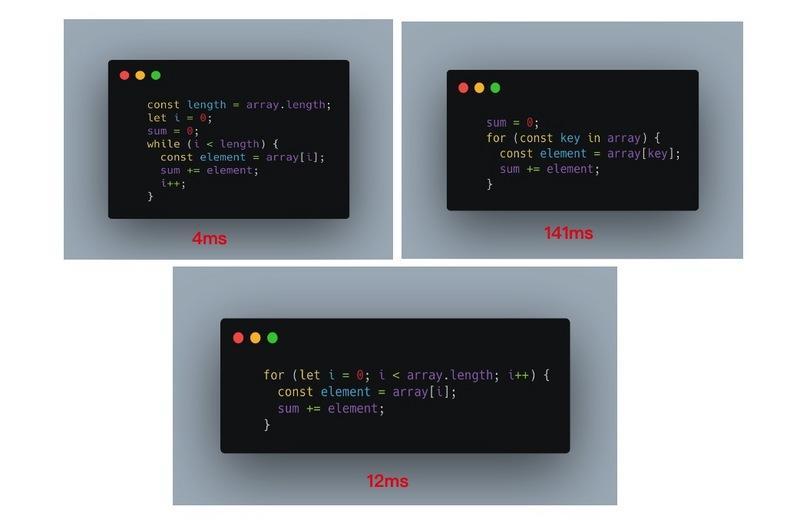 【JS】深拷贝、浅拷贝和赋值解析与lodash源码学习