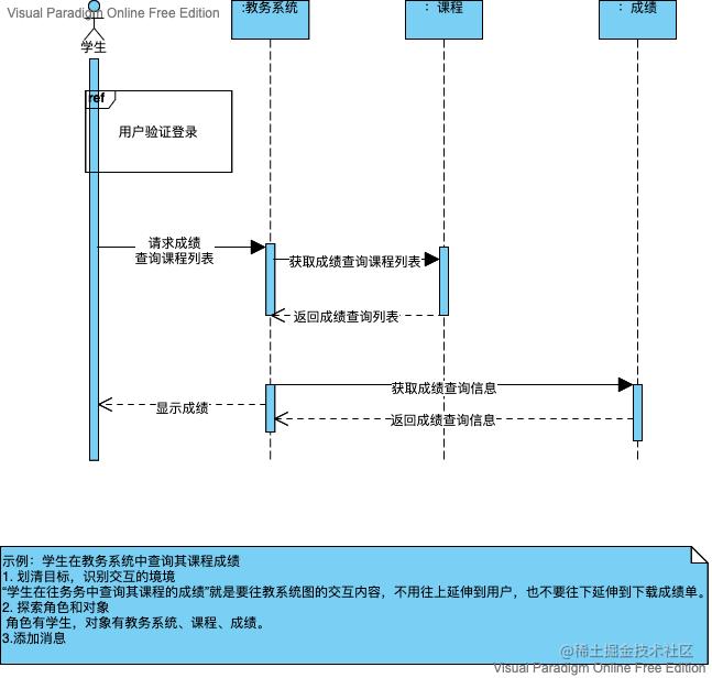 流程图示例