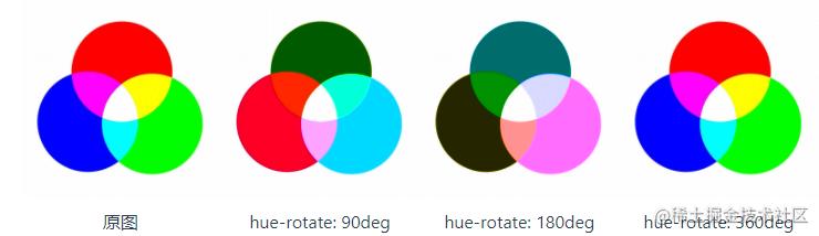 hue-rotate