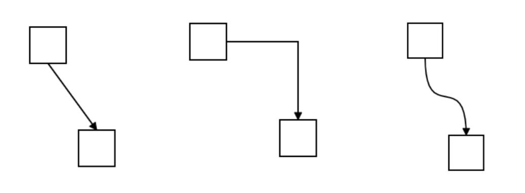 直线示例图