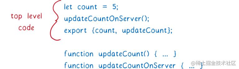 40_top_level_code