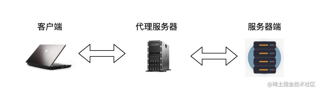 代理服务器.jpg