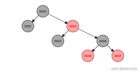 红黑树数据结构.png