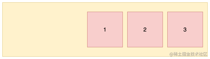 Flexbox布局-flex1.png