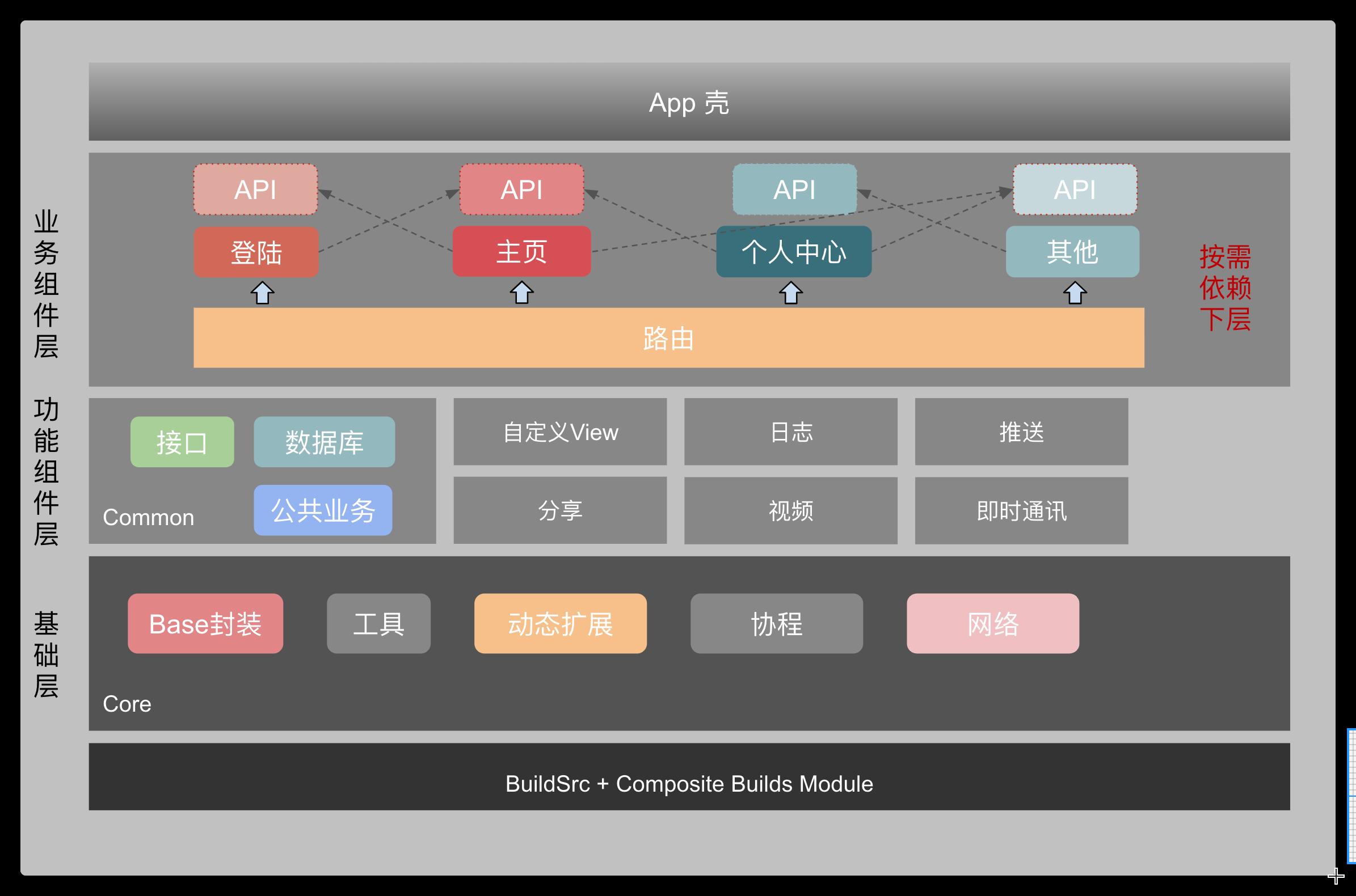 components-ac.png
