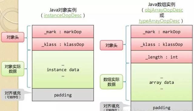 全网讲的最细的Java虚拟机,不会就看这里