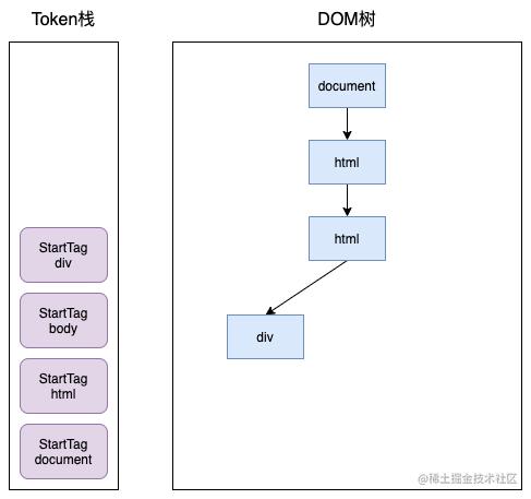 浏览器渲染原理-token2.png