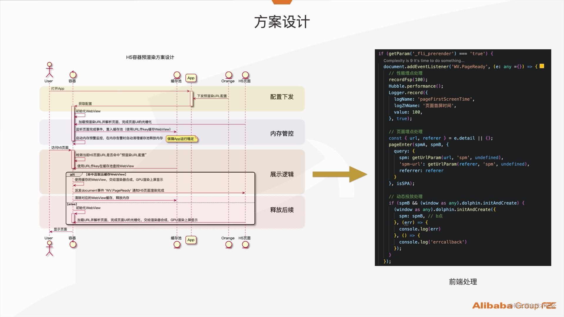 C18-7 太吾-如何在双11大促中实现会场页面秒开.010.jpeg