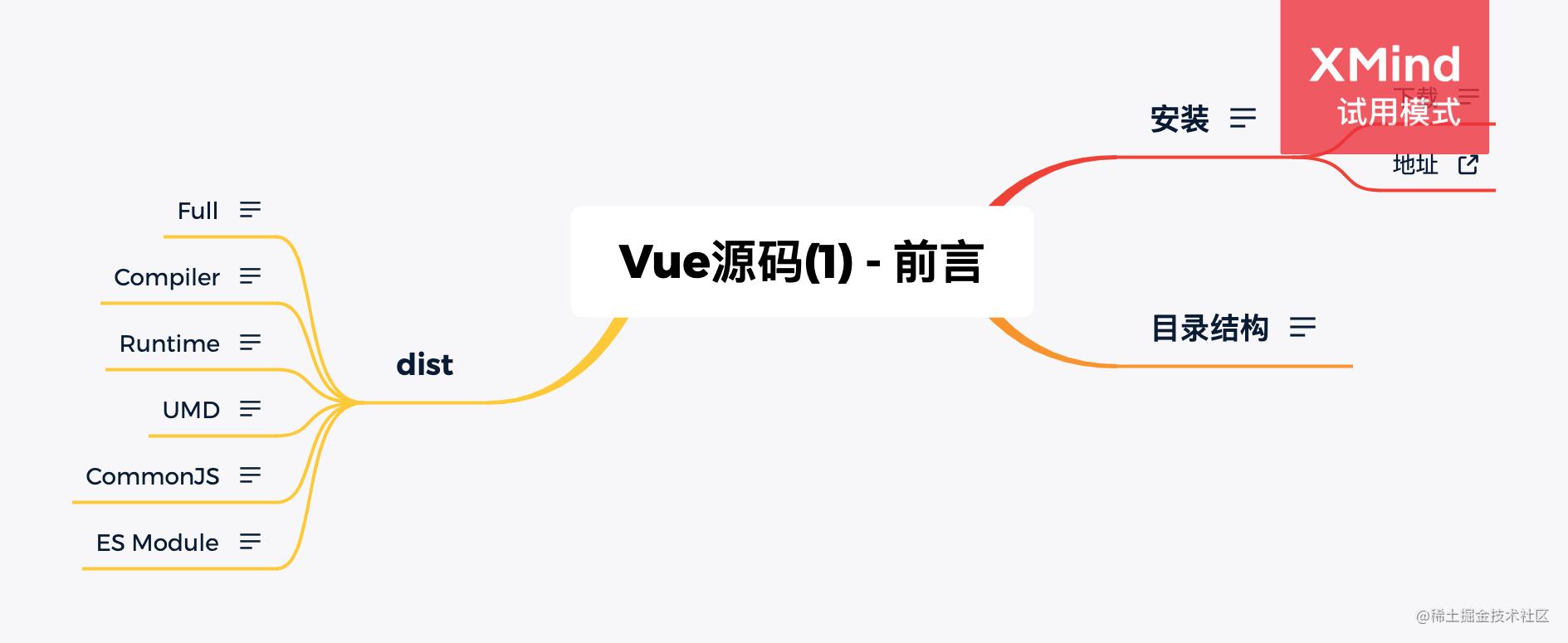 Vue源码(1) - 前言.png