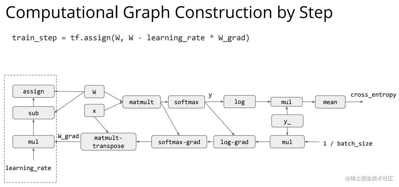 computation_graph5