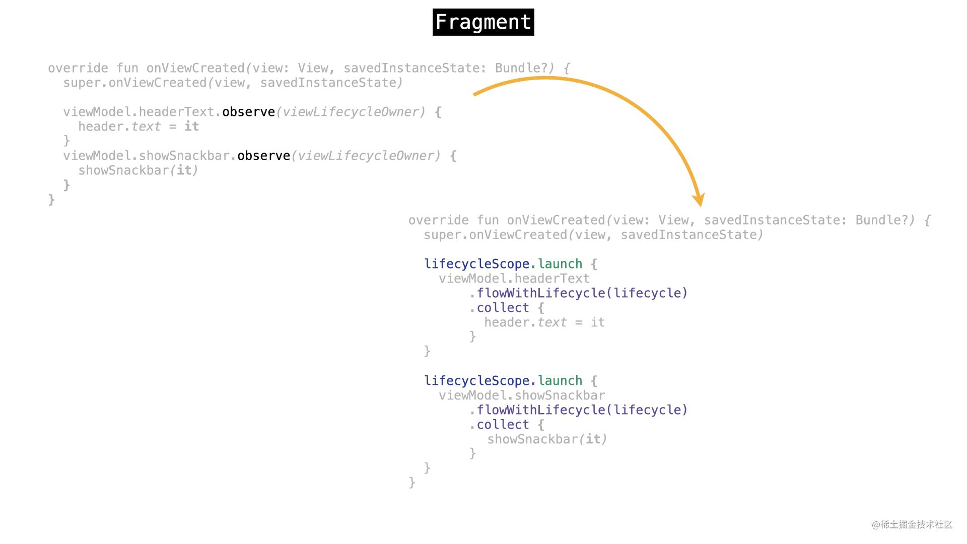 LiveData StateFlow SharedFlow 在 Fragment 中的使用