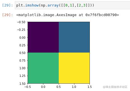 plt-np-array-2.png