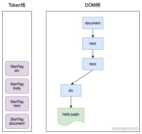 浏览器渲染原理-token3.png