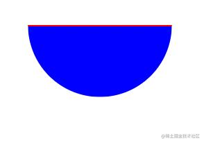 clip-path: circle(40% at top)