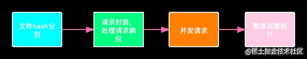 未命名文件 (4).png