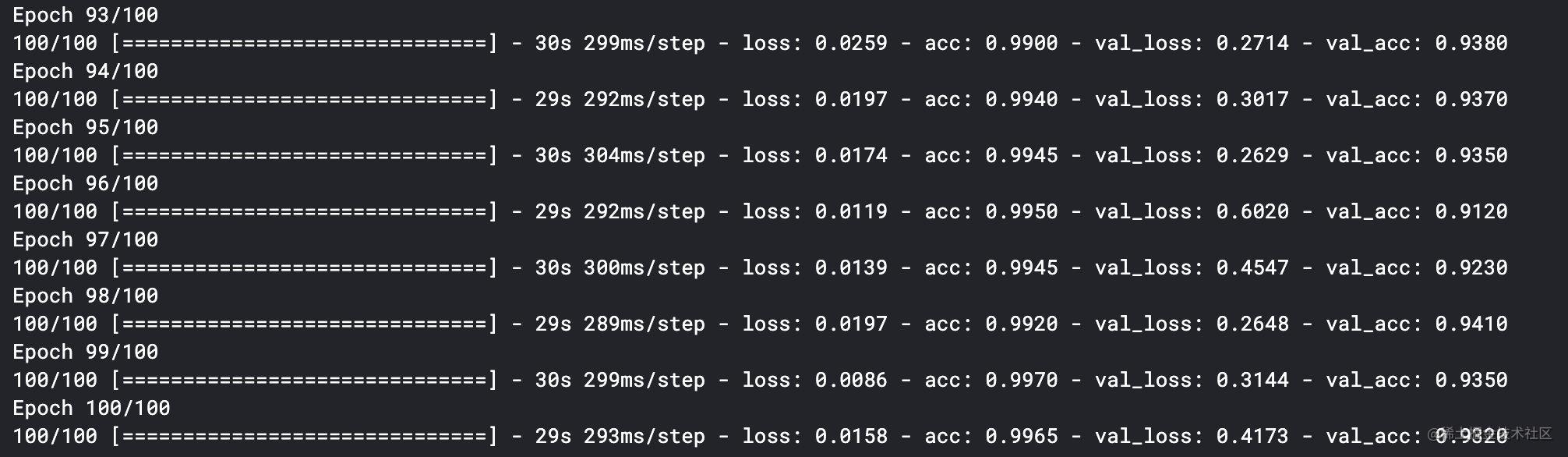 在 Kaggle 训练的最后几轮输出