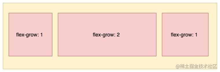 Flexbox布局-第 4 页2.png