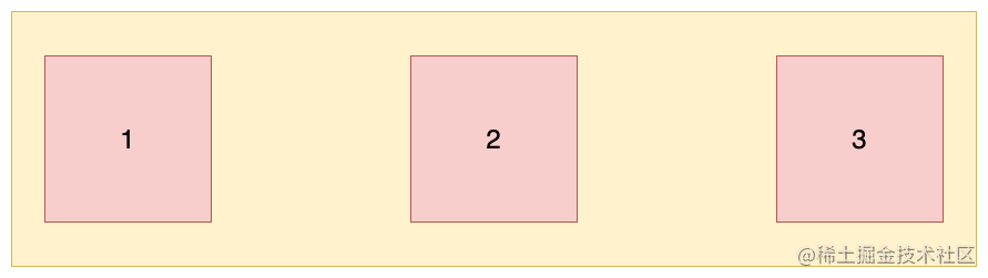 Flexbox布局-flex4.png