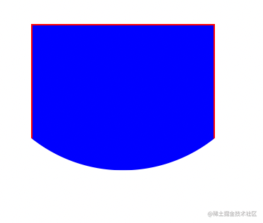 clip-path: circle(80% at top)