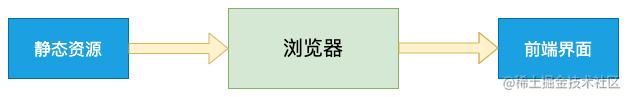 浏览器渲染原理.png