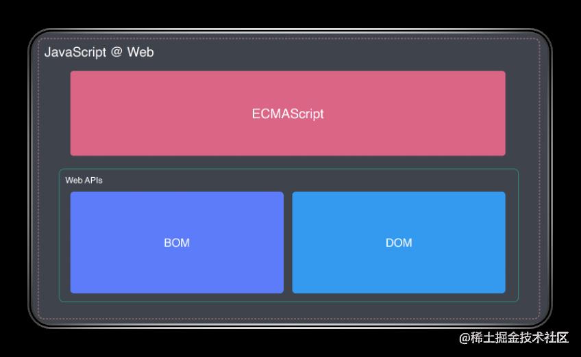 JavaScript-web