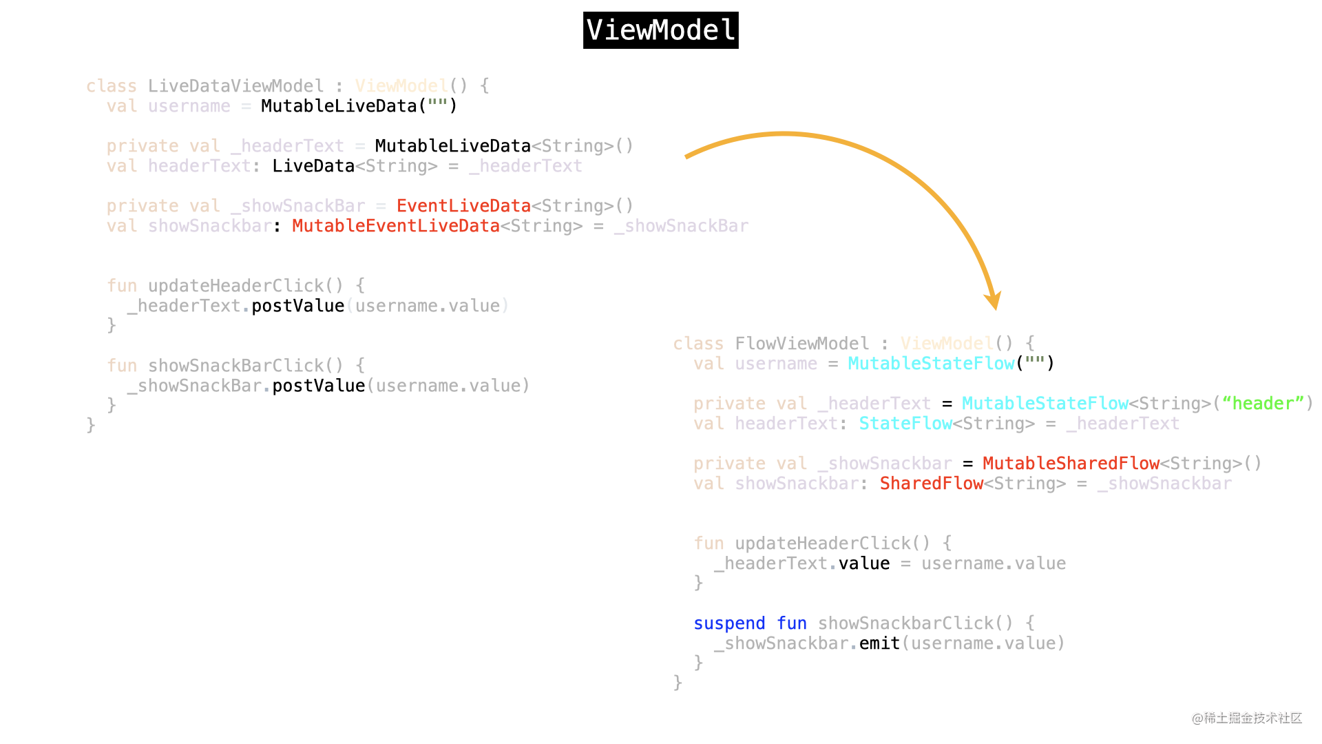 LiveData StateFlow SharedFlow 在 ViewModel 中的使用