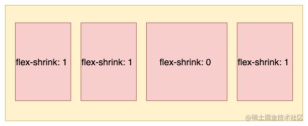 Flexbox布局-第 4 页3.png
