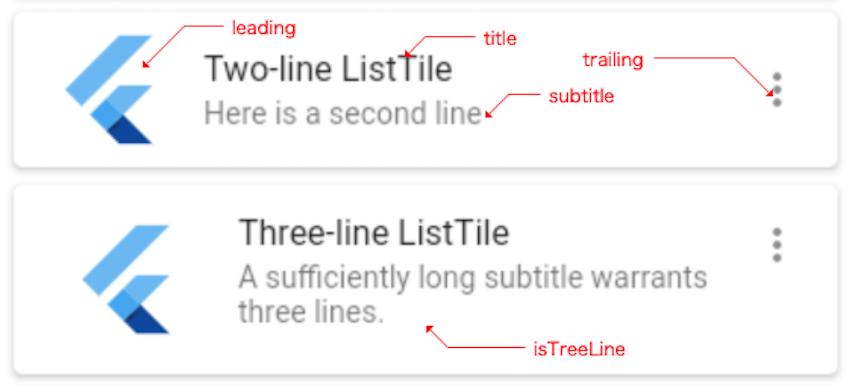 list_tile_atts