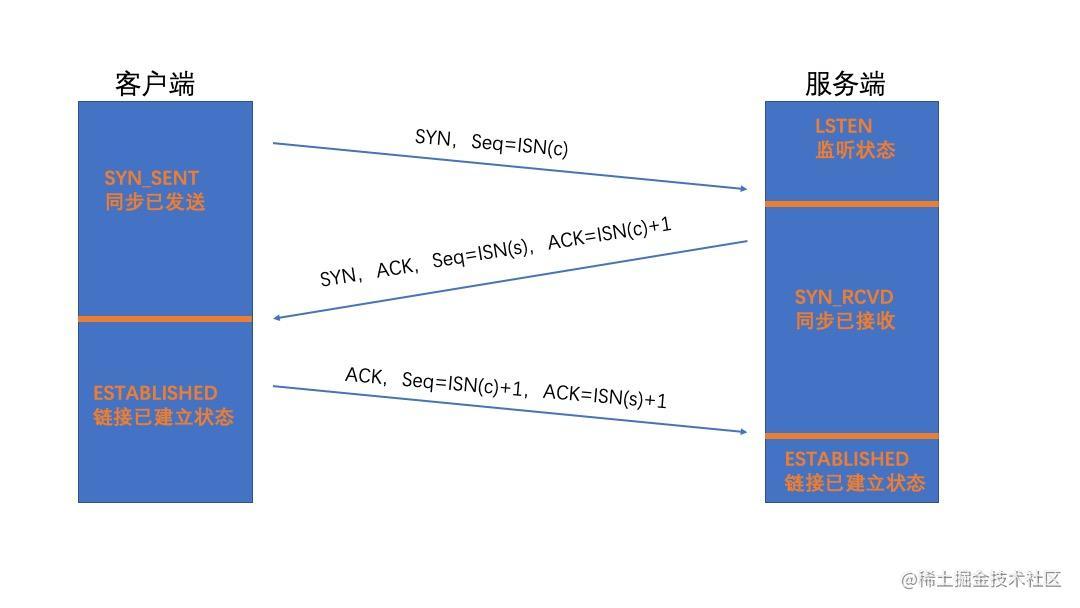 TCPconnect.jpg