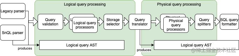queryprocessing.png