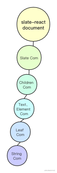 slate-react components tree.png