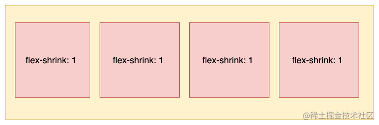 Flexbox布局-第 4 页6.png
