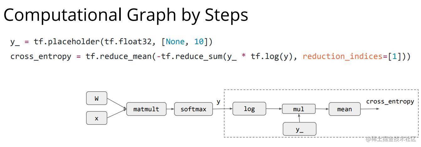 computation_graph3
