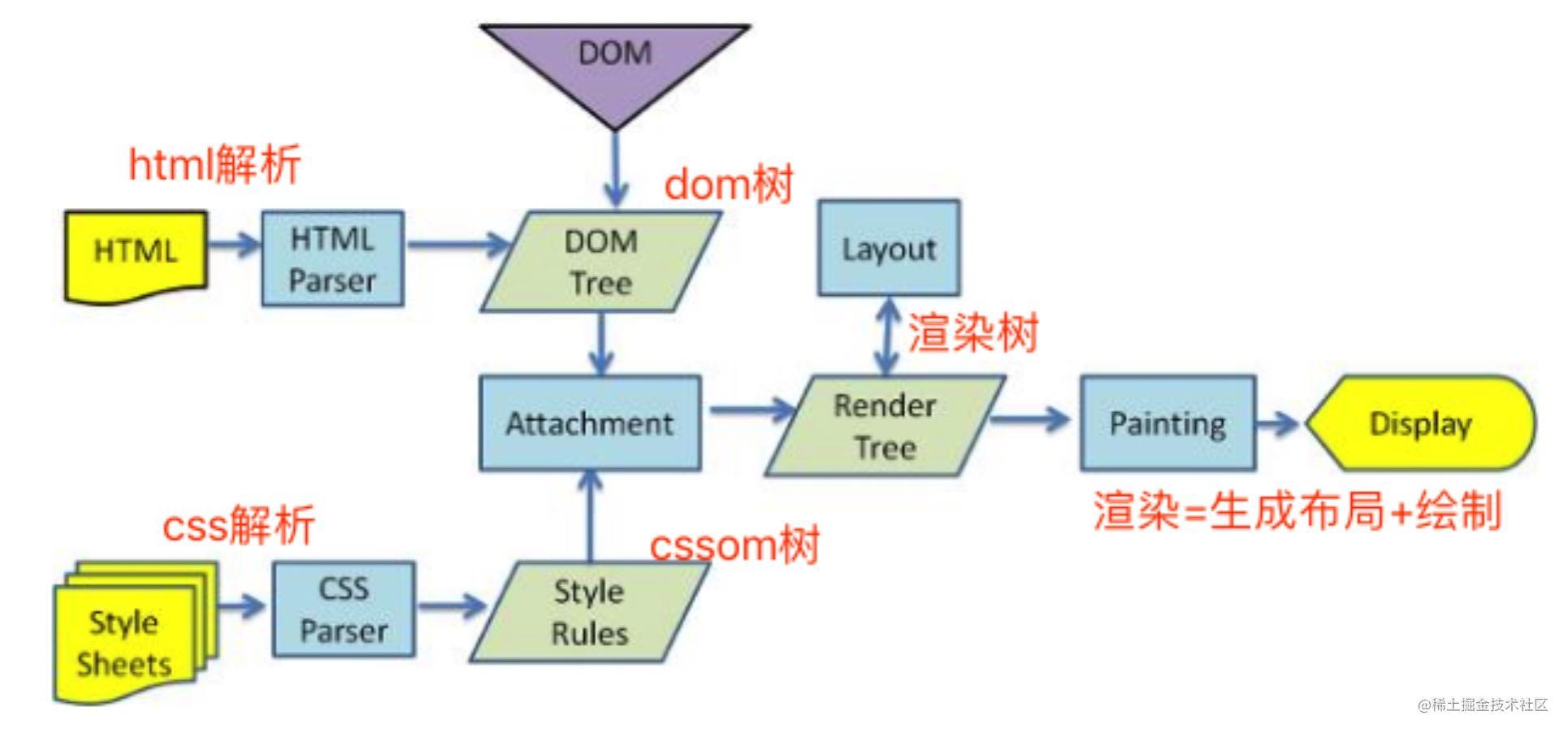 render-process.jpg