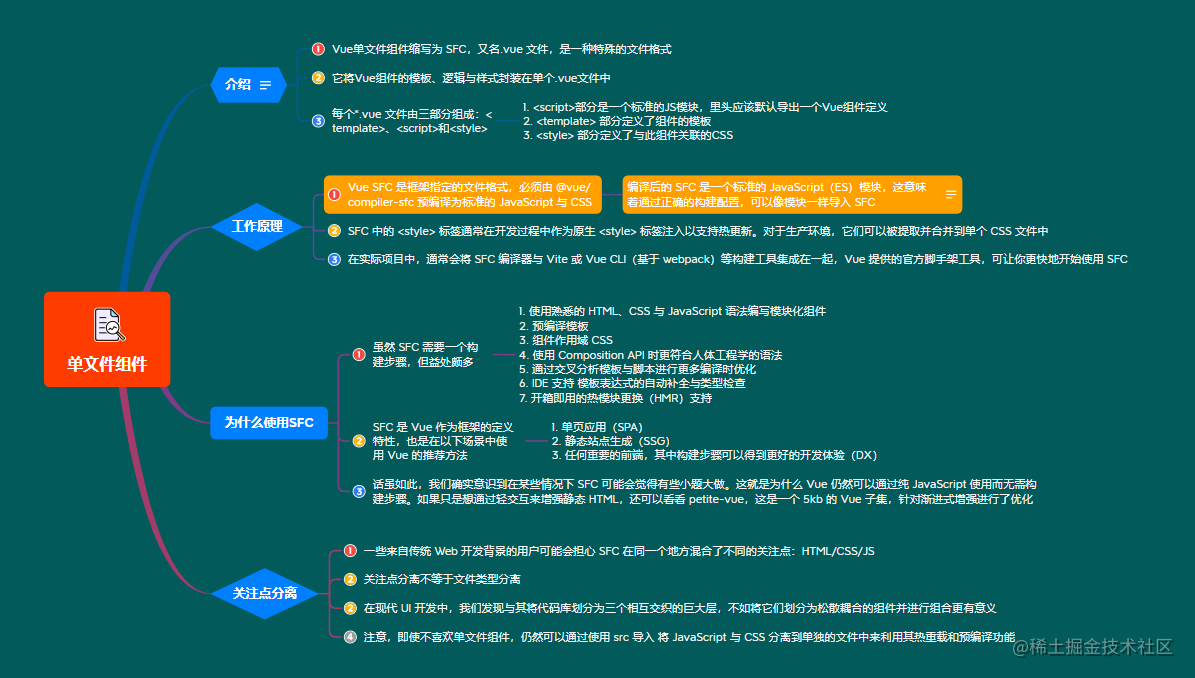 1单文件组件.png