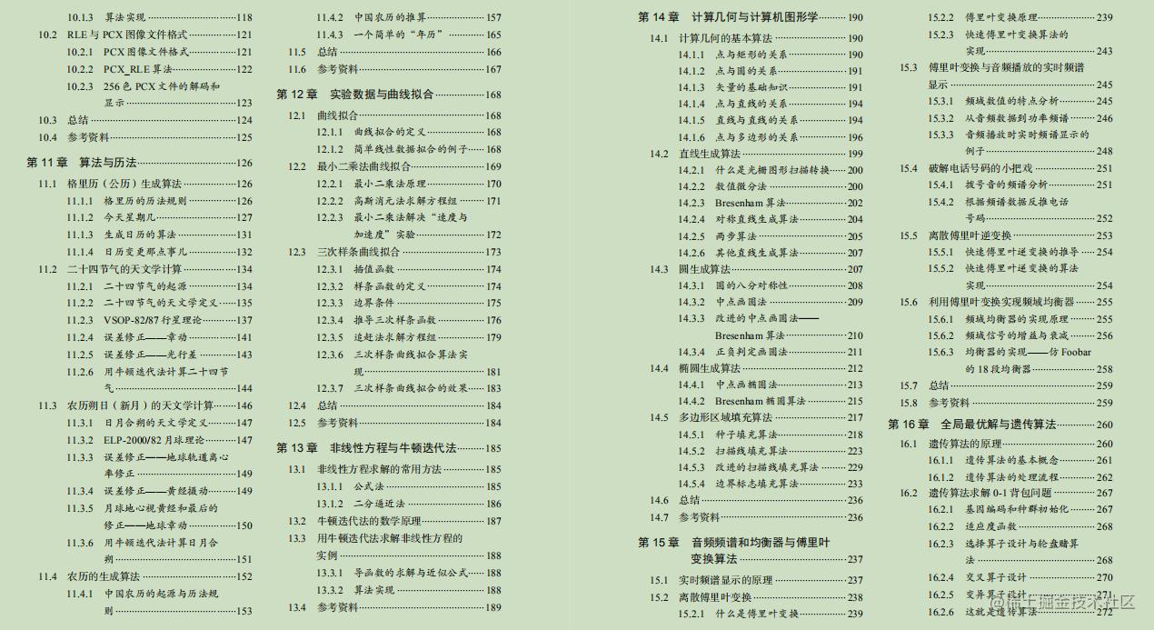 GitHub上标星80k的算法笔记,是有什么与众不同的魅力?