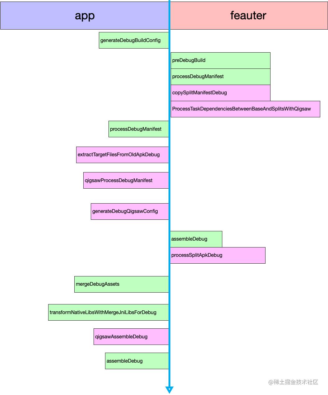 qigsaw_plugin_flow_chart.png